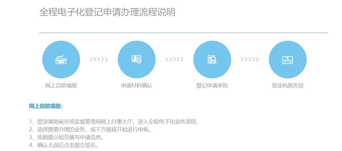 长沙全程电子化登记